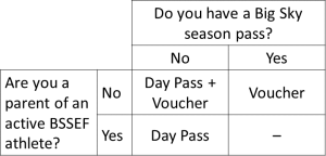 Big Sky Day Pass and Voucher Policy for Race Volunteers